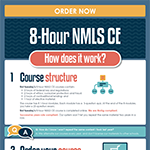 NMLS course