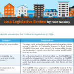 2016 Legislative Review