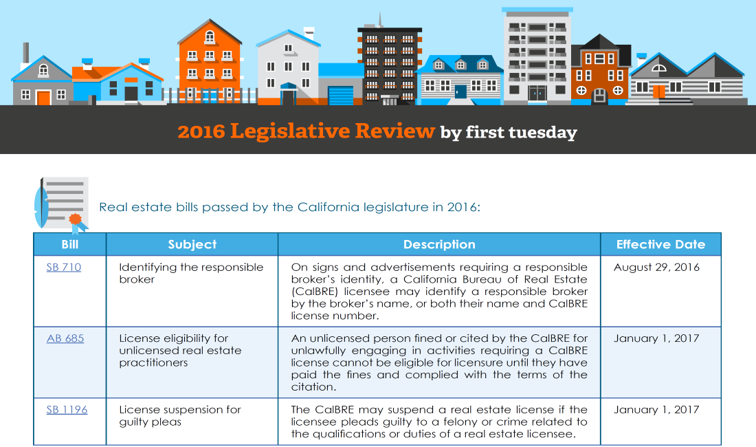 2016legislativereview