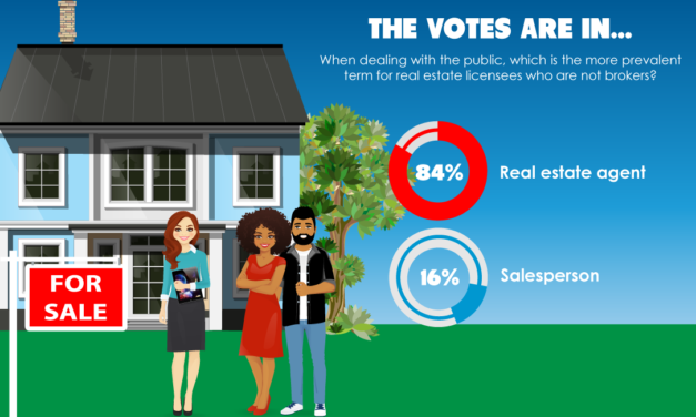 The votes are in: Non-broker licensees are real estate agents