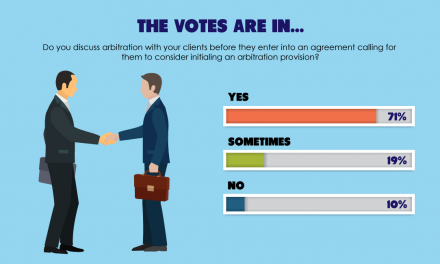 The votes are in: fewer licensees discuss the arbitration provision with clients