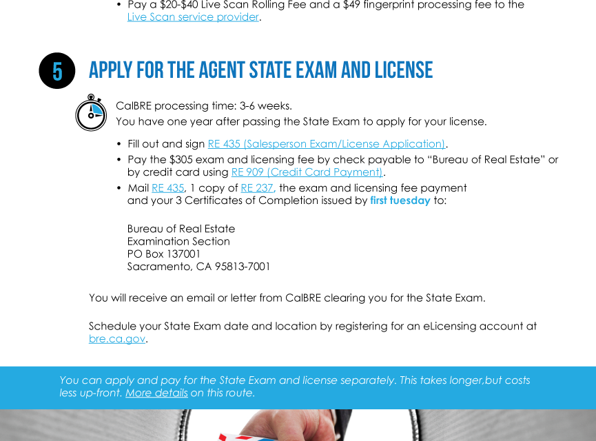Infographic: Becoming A Sales Agent (combined exam and license apps)