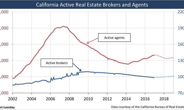 The rise and fall of real estate brokers and agents