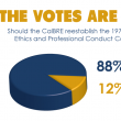 BRE Code of Ethics Poll Results