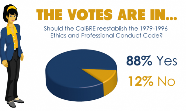 The votes are in: bring back the CalBRE's Code of Ethics