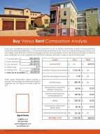 FARM: Buy versus rent comparison analysis