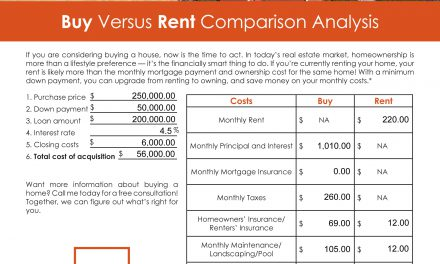 FARM: Buy versus rent comparison analysis