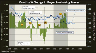 Buyer Purchasing Power Thumbnail