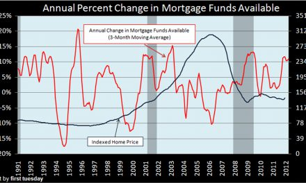 Homebuyer purchasing power pushes the recovery