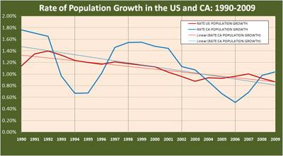 CA population thumbnail