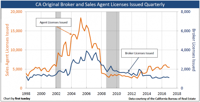 calbre-licensee-chart-q1-3017
