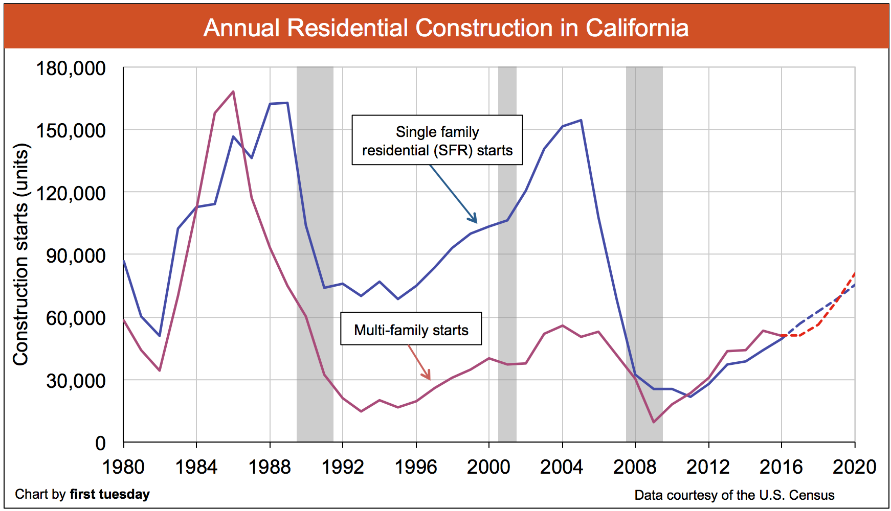 california-annual-construction-2017