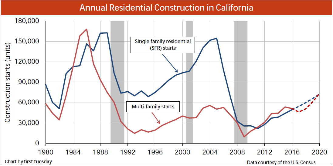california-construction-annual-2016