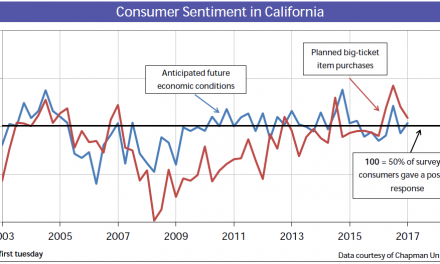 To buy in 2017? Homebuyer sentiment is mixed