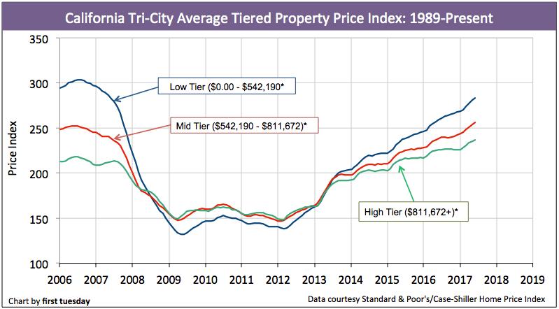 california-home-prices-jun-2017-1
