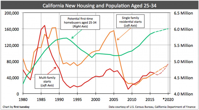 california-first-timebuyers-new-housing