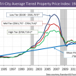 California-home-prices-1989