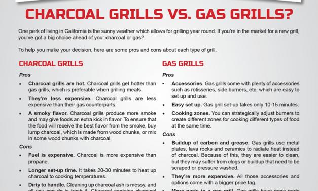 FARM: Charcoal grills vs. gas grills?