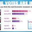 Economic-Recession (2)