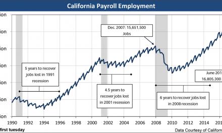 Jobs move real estate