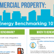 EnergyBenchmarking101crop