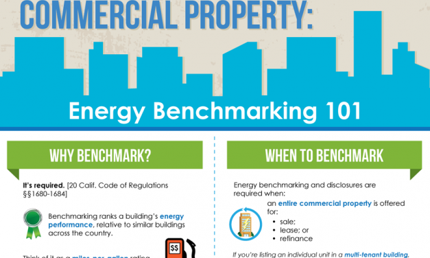 Infographic: Commercial Energy Benchmarking 101