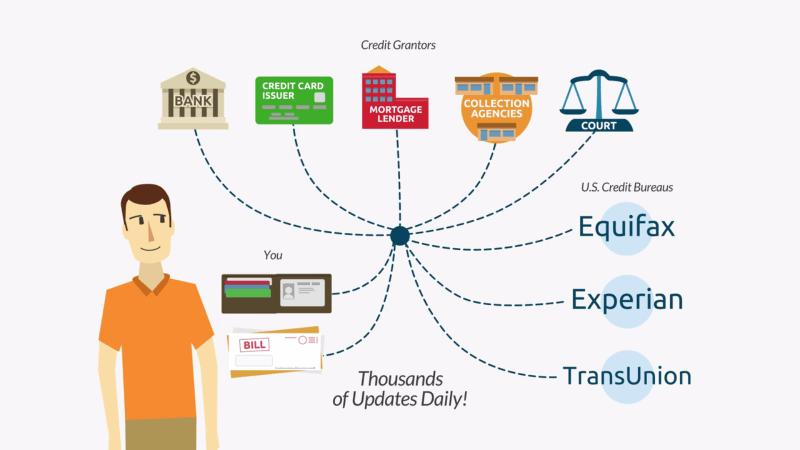 FICO credit score components explained