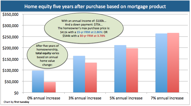 FRM-comparison-equity