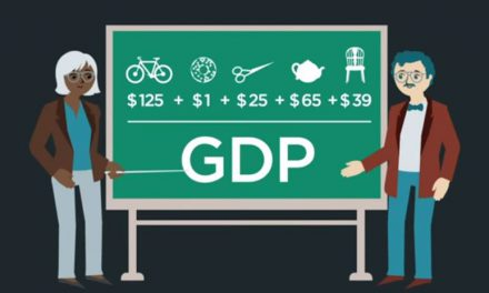 The Fed explains gross domestic product