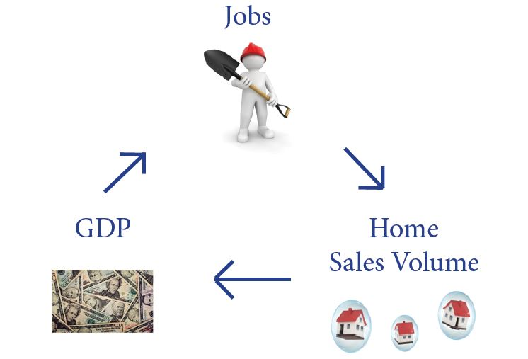 GDP-graphic