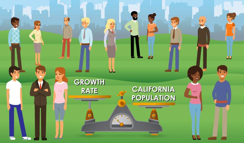 Golden state population trends