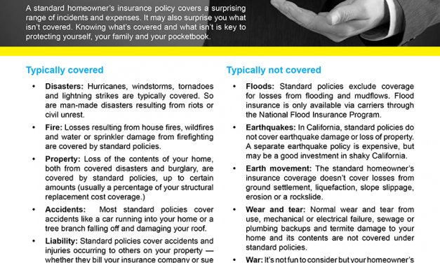 FARM: Homeowners insurance