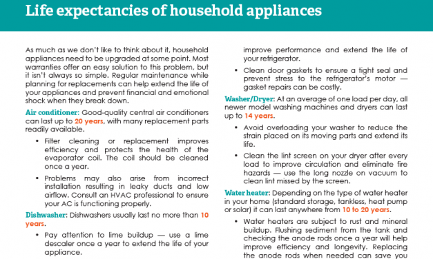 FARM: Life expectancies of household appliances