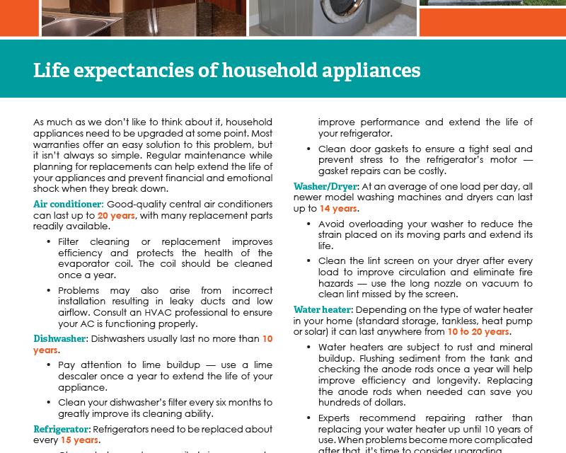 FARM: Life expectancies of household appliances