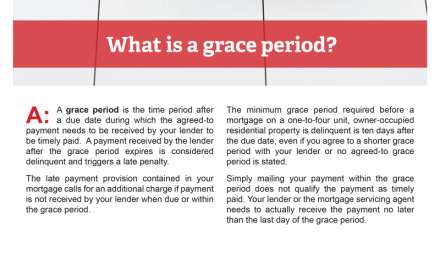 Client Q&A: What is a grace period?