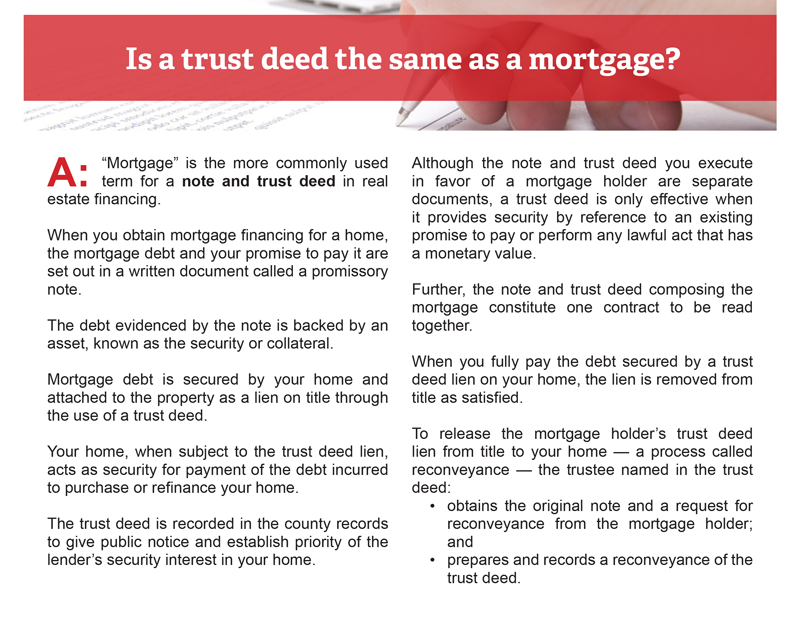Client Q&A: Is a trust deed the same as a mortgage?