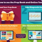 Prep Book steps
