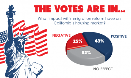 The votes are in: immigration reform may show promise for the market