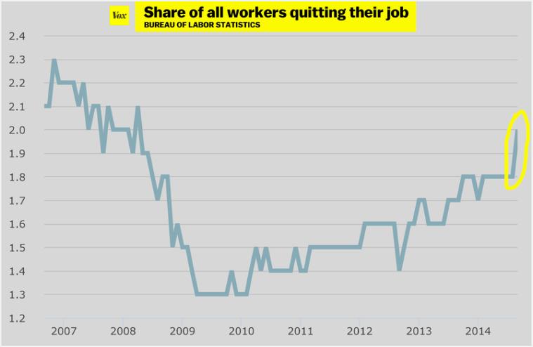 JobQuitters-Vox