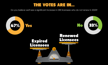 The votes are in: License renewal rates remain unchanged — for now