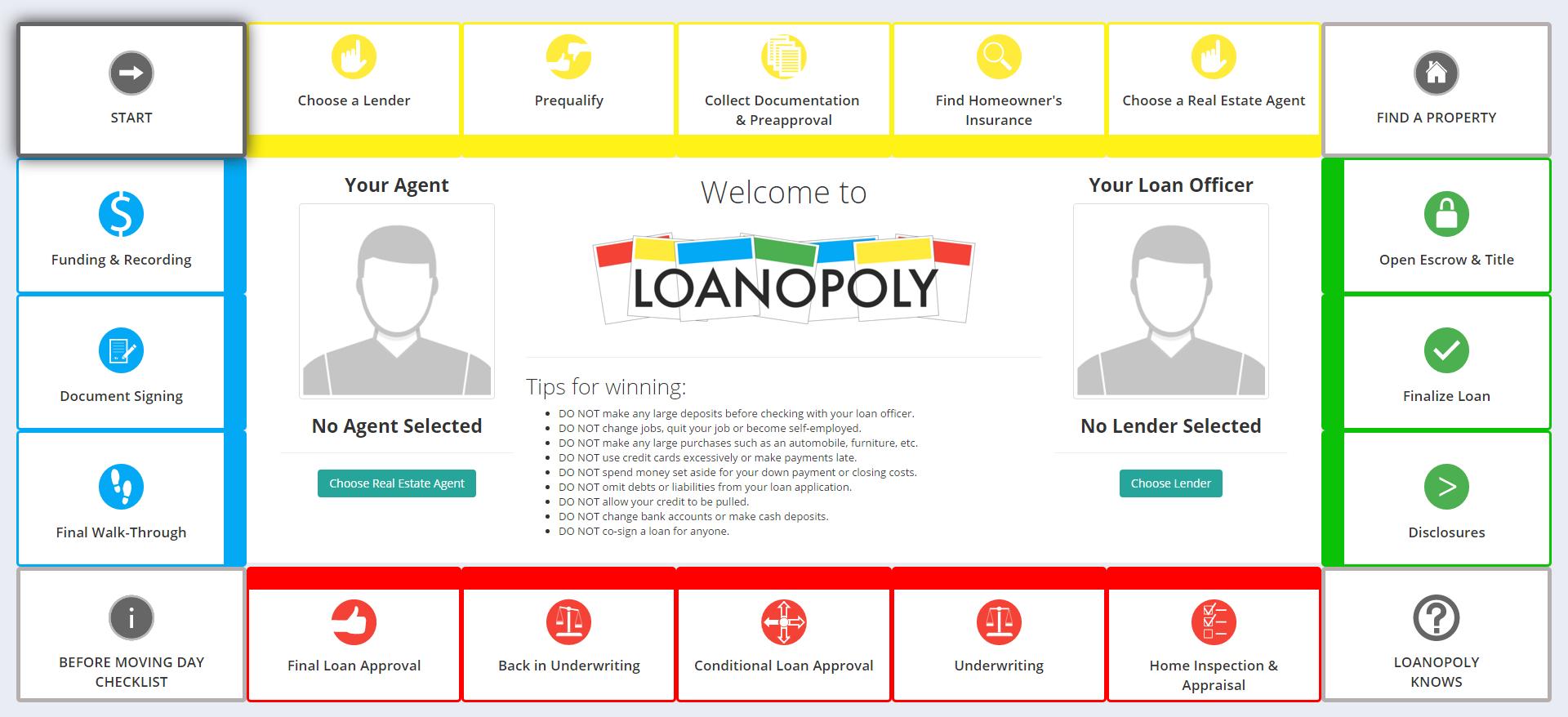 Loanopoly dashboard