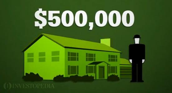 Understanding mortgage-backed securities
