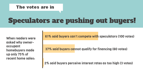 The votes are in: Speculators are pushing out buyers!