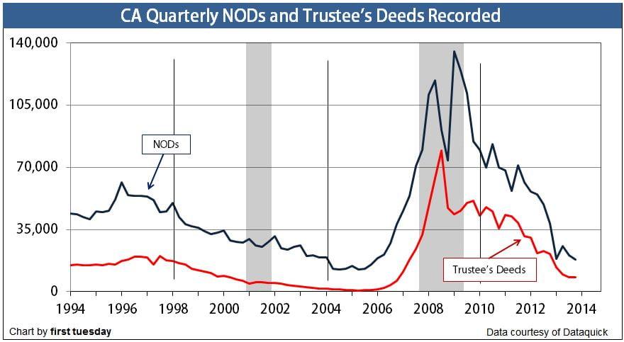 NODs-TDs7