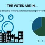 The votes are in: a rental market bubble is forming