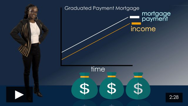 Repayment Variations: Graduated Payment Mortgage and All-Inclusive Trust Deed