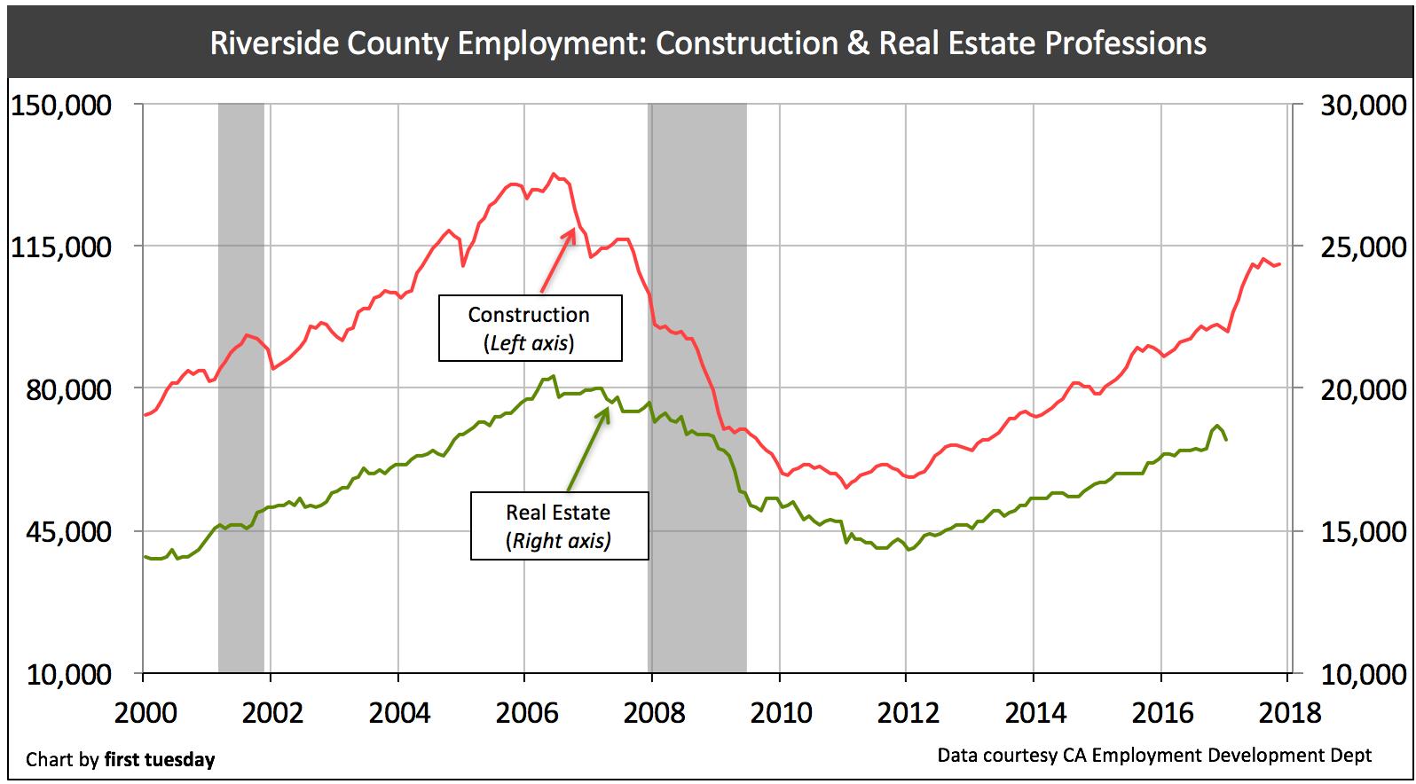 riverside-re-construction-jobs-nov-2017
