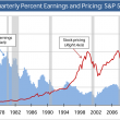 SP500Pricing