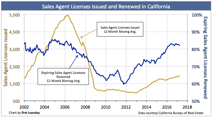 sales-agents-renewed-issued-apr-2017