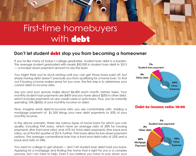 FARM: Student debt and homebuyers
